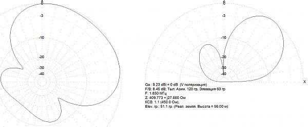 Нажмите на изображение для увеличения.  Название:ws-160_d1_mmana.png Просмотров:10 Размер:27.7 Кб ID:204655