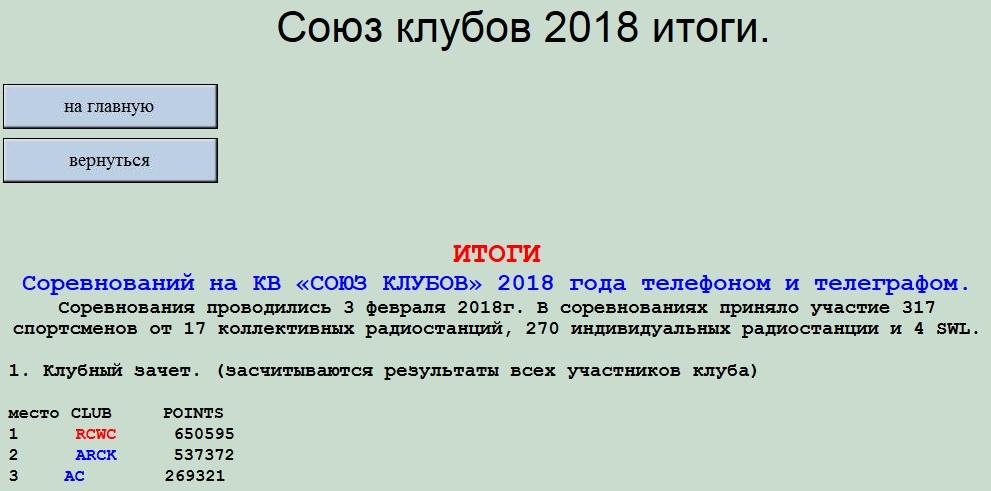 Нажмите на изображение для увеличения.  Название:Итоги2018.jpg Просмотров:21 Размер:100.7 Кб ID:207011