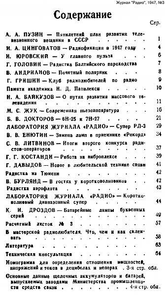 Нажмите на изображение для увеличения.  Название:Оглавление_Радио_1947-03_konstantin.in.jpg Просмотров:11 Размер:1.96 Мб ID:208748