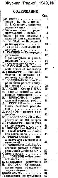 Нажмите на изображение для увеличения.  Название:Оглавление_Радио_1949-01_konstantin.in.jpg Просмотров:5 Размер:655.2 Кб ID:209057
