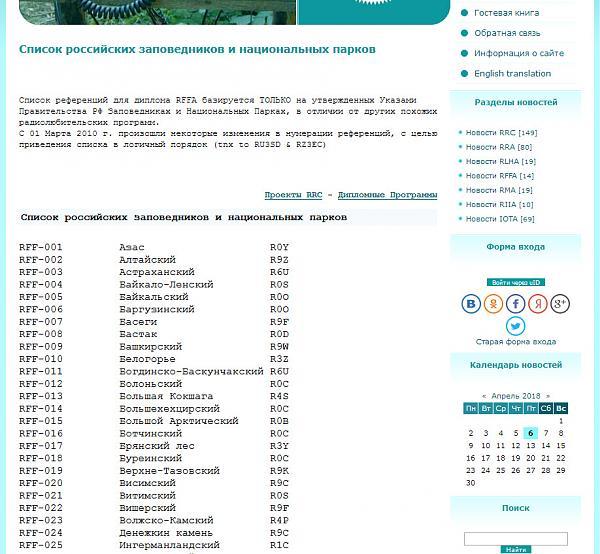 Нажмите на изображение для увеличения.  Название:Russian Robinson Club список референций.jpg Просмотров:13 Размер:318.7 Кб ID:209448