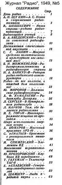 Нажмите на изображение для увеличения.  Название:Оглавление_Радио_1949-05_konstantin.in.jpg Просмотров:7 Размер:641.8 Кб ID:209867
