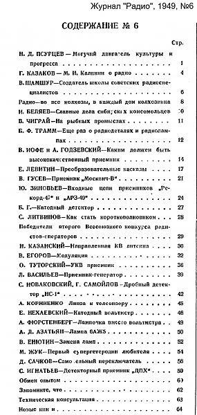 Нажмите на изображение для увеличения.  Название:Оглавление_Радио_1949-06_konstantin.in.jpg Просмотров:12 Размер:747.5 Кб ID:210061