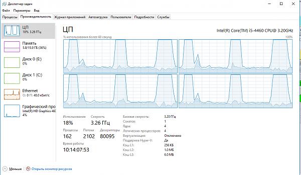 Нажмите на изображение для увеличения.  Название:CPU_graph.png Просмотров:22 Размер:67.4 Кб ID:210188