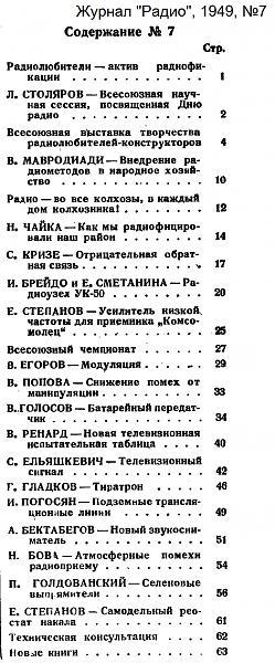 Нажмите на изображение для увеличения.  Название:Оглавление_Радио_1949-07_konstantin.in.jpg Просмотров:10 Размер:588.0 Кб ID:210304