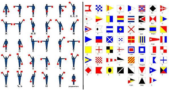 Нажмите на изображение для увеличения.  Название:морская азбука.JPG Просмотров:33 Размер:107.2 Кб ID:210502