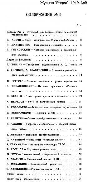 Нажмите на изображение для увеличения.  Название:Оглавление_Радио_1949-09_konstantin.in.jpg Просмотров:9 Размер:616.5 Кб ID:210817