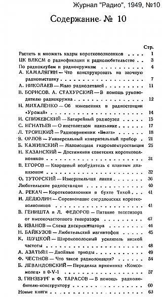 Нажмите на изображение для увеличения.  Название:Оглавление_Радио_1949-10_konstantin.in.jpg Просмотров:8 Размер:710.5 Кб ID:211378
