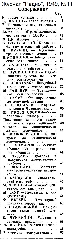 Нажмите на изображение для увеличения.  Название:Оглавление_Радио_1949-11_konstantin.in.jpg Просмотров:6 Размер:619.4 Кб ID:211599