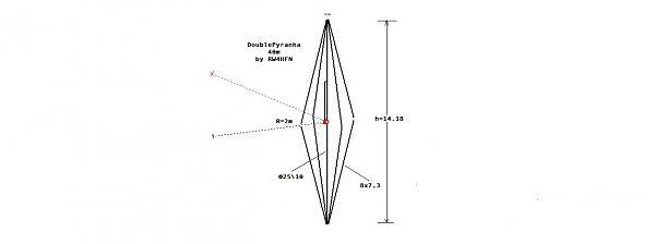 Нажмите на изображение для увеличения.  Название:pyranhadouble_gamma_7.1.jpg Просмотров:47 Размер:24.7 Кб ID:212208