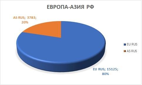 Название: EU-AS RF.jpg Просмотров: 303  Размер: 19.3 Кб