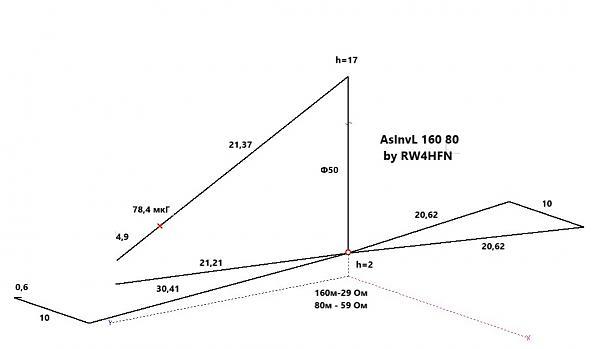 Нажмите на изображение для увеличения.  Название:inv_l_slope_80_160_nec_for_r3ec_ by_rw4hfn.jpg Просмотров:14 Размер:47.6 Кб ID:213735