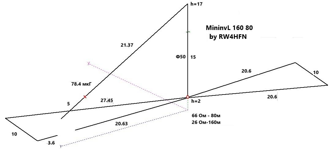 Нажмите на изображение для увеличения.  Название:inv_l_slope_160_80_min_ by_rw4hfn.jpg Просмотров:7 Размер:47.9 Кб ID:213749