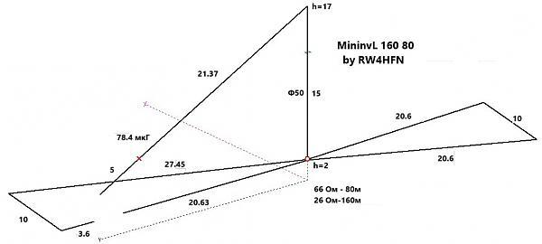 Нажмите на изображение для увеличения.  Название:inv_l_slope_160_80_min_ by_rw4hfn.jpg Просмотров:10 Размер:47.9 Кб ID:213749