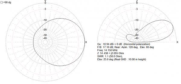 Нажмите на изображение для увеличения.  Название:Spider_20m_plots.PNG Просмотров:15 Размер:22.6 Кб ID:213893