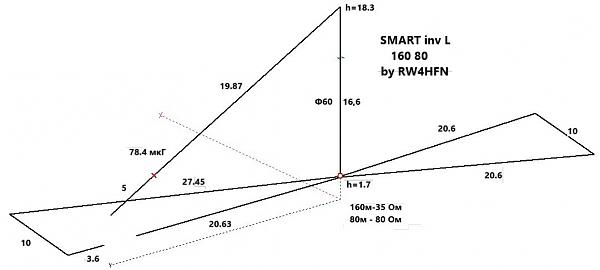 Нажмите на изображение для увеличения.  Название:SMART inv l 160 80  by rw4hfn.jpg Просмотров:10 Размер:48.9 Кб ID:214070