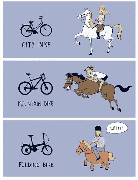 Нажмите на изображение для увеличения.  Название:Folding-Bike-Cartoon.png Просмотров:6 Размер:76.9 Кб ID:214814