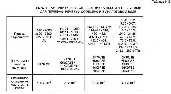 Нажмите на изображение для увеличения.  Название:ssb.JPG Просмотров:11 Размер:62.5 Кб ID:215332