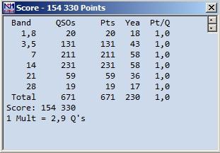 Название: Score - 154 330 Points.jpg Просмотров: 661  Размер: 46.6 Кб