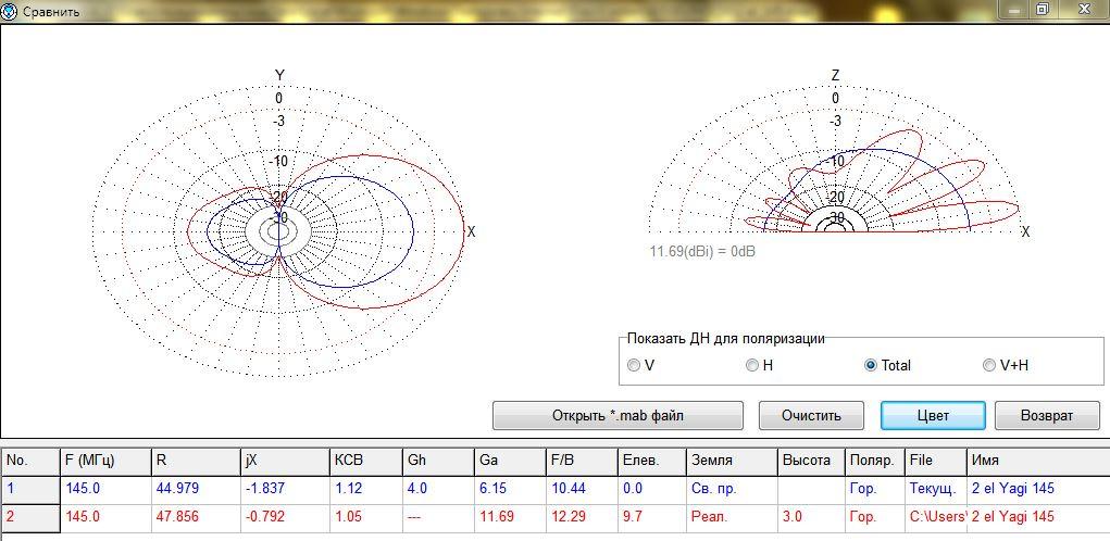 Нажмите на изображение для увеличения.  Название:сравнить.JPG Просмотров:12 Размер:98.6 Кб ID:216074
