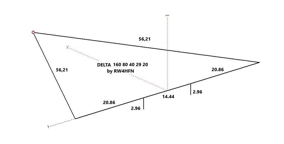 Нажмите на изображение для увеличения.  Название:delta_160_80_40_20_by_rw4hfn.jpg Просмотров:11 Размер:33.9 Кб ID:216544