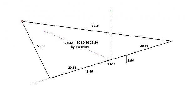 Нажмите на изображение для увеличения.  Название:delta_160_80_40_20_by_rw4hfn.jpg Просмотров:17 Размер:33.9 Кб ID:216544