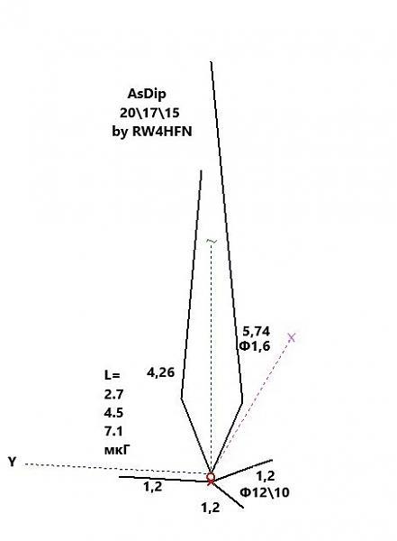 Нажмите на изображение для увеличения.  Название:3_asdip_14.15_18,12_ 21,2_ by_rw4hfn.jpg Просмотров:9 Размер:23.1 Кб ID:217626