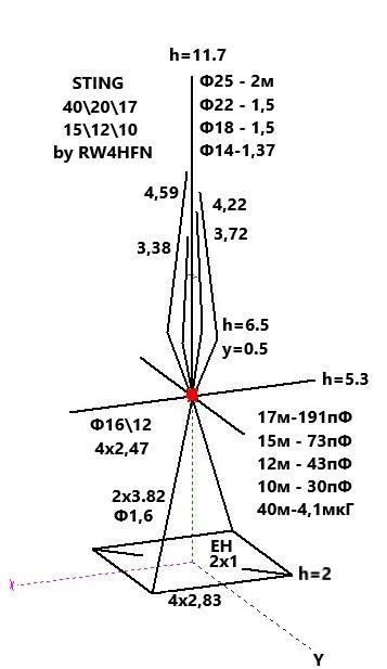 Нажмите на изображение для увеличения.  Название:sting_40_20_17_15_12_10_by_rw4hfn.jpg Просмотров:2 Размер:41.4 Кб ID:218035
