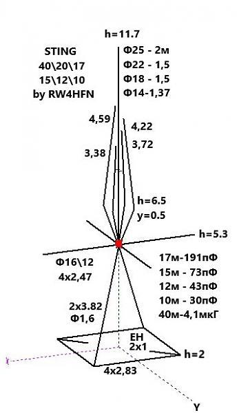 Нажмите на изображение для увеличения.  Название:sting_40_20_17_15_12_10_by_rw4hfn.jpg Просмотров:6 Размер:41.4 Кб ID:218035