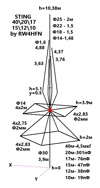 Нажмите на изображение для увеличения.  Название:sting_x_7.1_14.15_18.12_21.2_24.94_28.5_by_rw4hfn.jpg.png Просмотров:3 Размер:43.5 Кб ID:218401