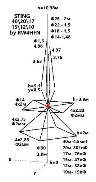Нажмите на изображение для увеличения.  Название:sting_x_7.1_14.15_18.12_21.2_24.94_28.5_by_rw4hfn.jpg.png Просмотров:9 Размер:43.5 Кб ID:218401