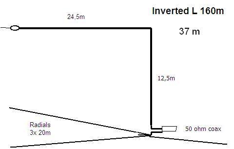 Название: inverted_l_160m.jpg Просмотров: 1500  Размер: 11.9 Кб