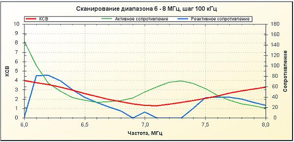 Нажмите на изображение для увеличения.  Название:GP-40m..PNG Просмотров:15 Размер:36.2 Кб ID:218730