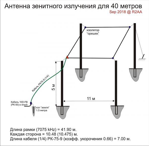 Нажмите на изображение для увеличения.  Название:ant_zenith.JPG Просмотров:80 Размер:102.8 Кб ID:219321