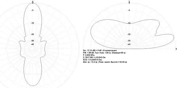 Нажмите на изображение для увеличения.  Название:Диаграмма.jpg Просмотров:12 Размер:181.0 Кб ID:219787