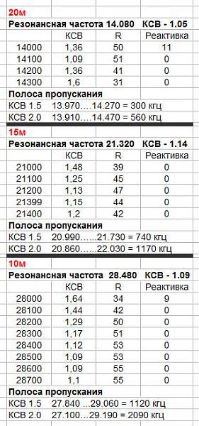 Нажмите на изображение для увеличения.  Название:Setting_antenne.jpg Просмотров:10 Размер:115.7 Кб ID:221459