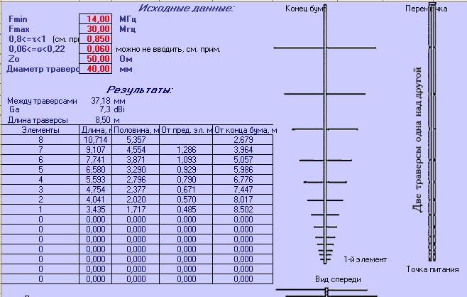 Нажмите на изображение для увеличения.  Название:14...30 МГц.JPG Просмотров:7 Размер:68.1 Кб ID:221975