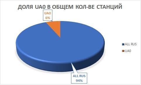 Название: UA0.jpg Просмотров: 416  Размер: 22.3 Кб