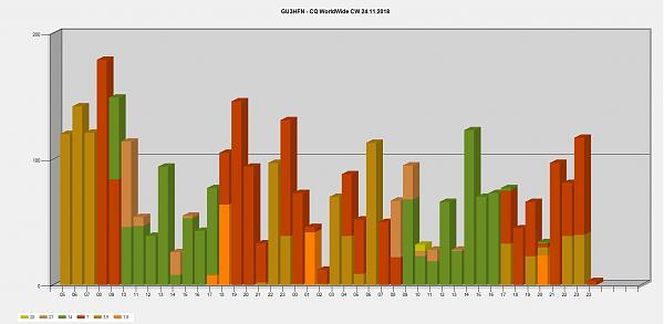 Нажмите на изображение для увеличения.  Название:statistics1.jpg Просмотров:20 Размер:163.9 Кб ID:223404