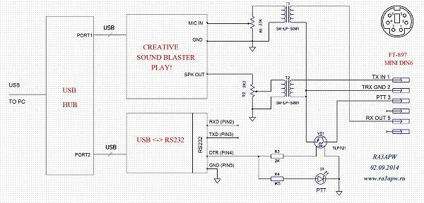 Нажмите на изображение для увеличения.  Название:FT897-interface-schematic-ra3apw1.jpg Просмотров:38 Размер:897.9 Кб ID:225362