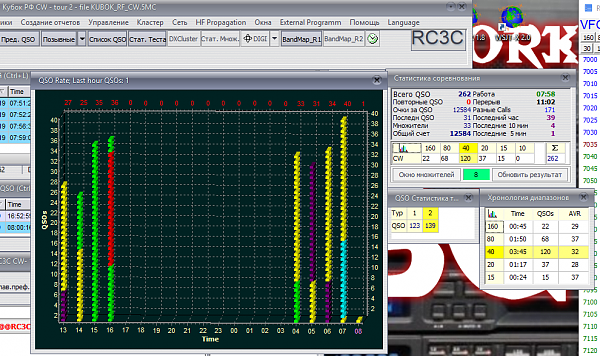 Нажмите на изображение для увеличения.  Название:PRE-RESULT RF-CUP-CW.PNG Просмотров:21 Размер:199.3 Кб ID:226652