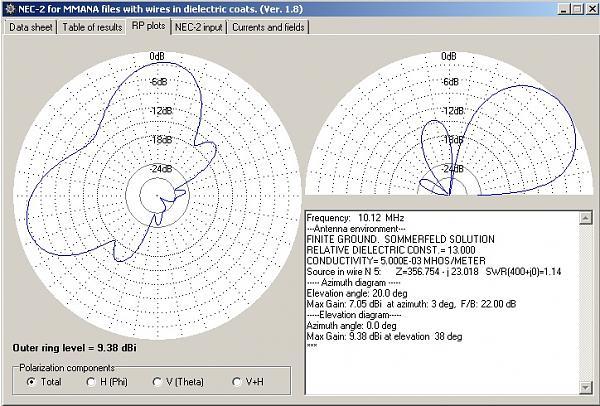 Нажмите на изображение для увеличения.  Название:NEC for MMANA.jpg Просмотров:11 Размер:157.0 Кб ID:227585