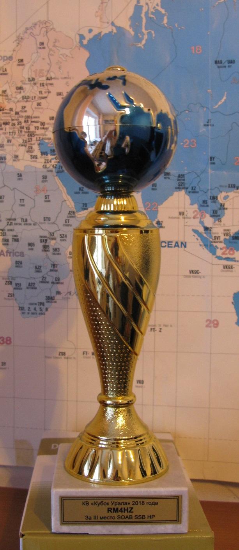 Нажмите на изображение для увеличения.  Название:RM4HZ Ural Cup 2019 SO HP SSB.jpg Просмотров:20 Размер:279.1 Кб ID:227670