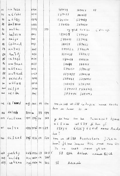 Нажмите на изображение для увеличения.  Название:UA1FA-лог-1959-4.jpg Просмотров:6 Размер:1.42 Мб ID:227780