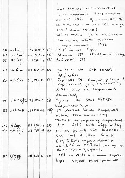 Нажмите на изображение для увеличения.  Название:UA1FA-лог-1960-2.jpg Просмотров:8 Размер:1.01 Мб ID:227782