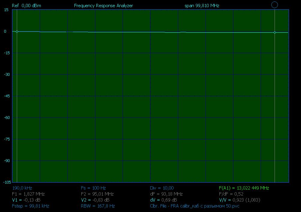 Нажмите на изображение для увеличения.  Название:АЧХ кабеля 11 м.png Просмотров:1 Размер:22.9 Кб ID:228722