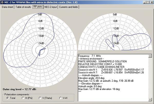 Нажмите на изображение для увеличения.  Название:стек в NEC for MMANA.jpg Просмотров:0 Размер:157.3 Кб ID:229056