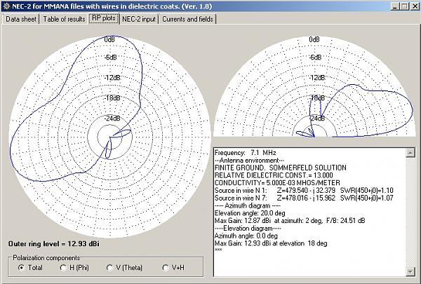 Нажмите на изображение для увеличения.  Название:стек в NEC for MMANA-1.jpg Просмотров:0 Размер:157.3 Кб ID:229060