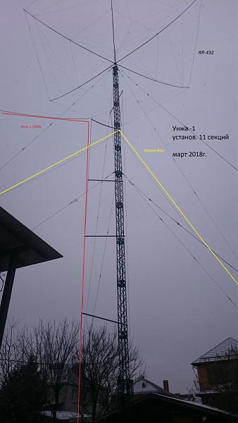 Нажмите на изображение для увеличения.  Название:Антенны Дача сж.jpg Просмотров:100 Размер:71.1 Кб ID:229066