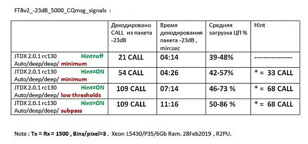 Нажмите на изображение для увеличения.  Название:rc130_decode.jpg Просмотров:5 Размер:82.5 Кб ID:229539